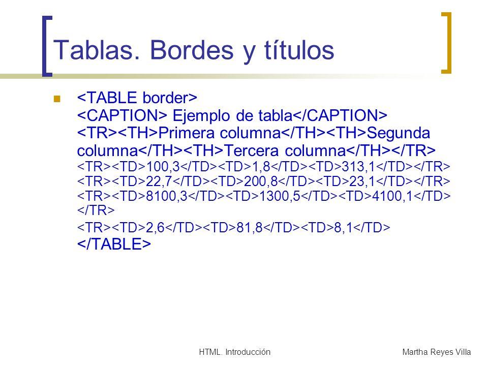 HTML. IntroducciónMartha Reyes Villa Tablas. Bordes y títulos Ejemplo de tabla Primera columna Segunda columna Tercera columna 100,3 1,8 313,1 22,7 20