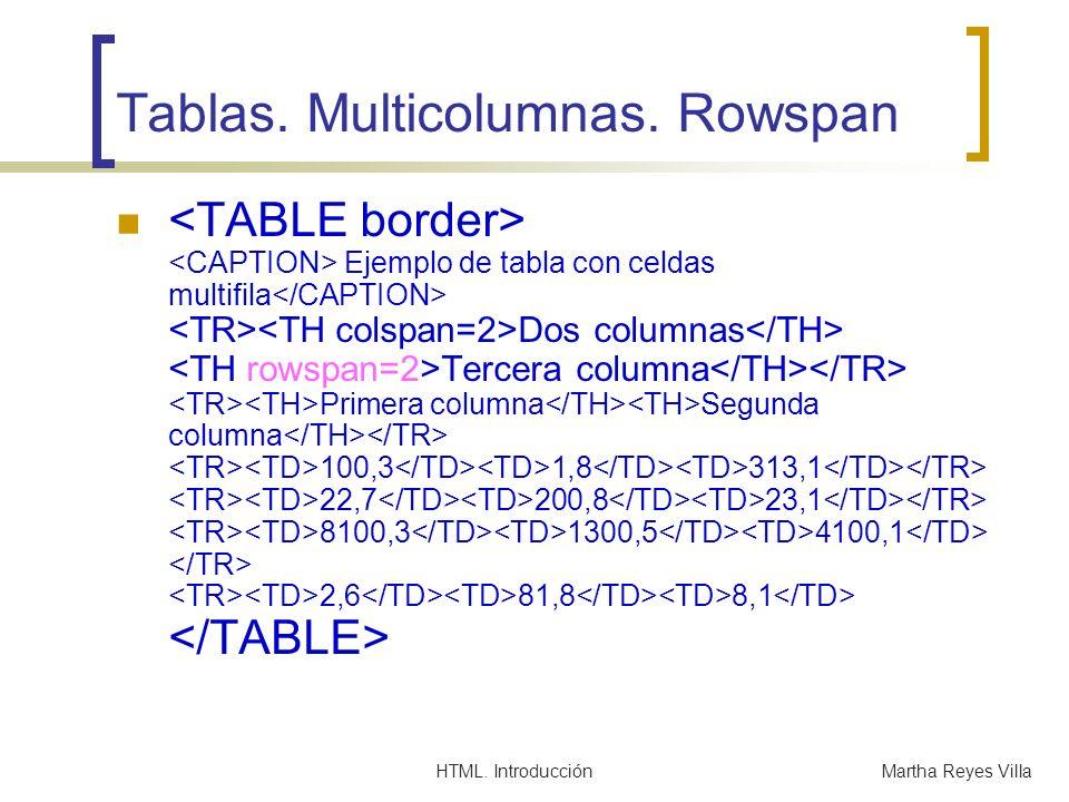 HTML. IntroducciónMartha Reyes Villa Tablas. Multicolumnas. Rowspan Ejemplo de tabla con celdas multifila Dos columnas Tercera columna Primera columna