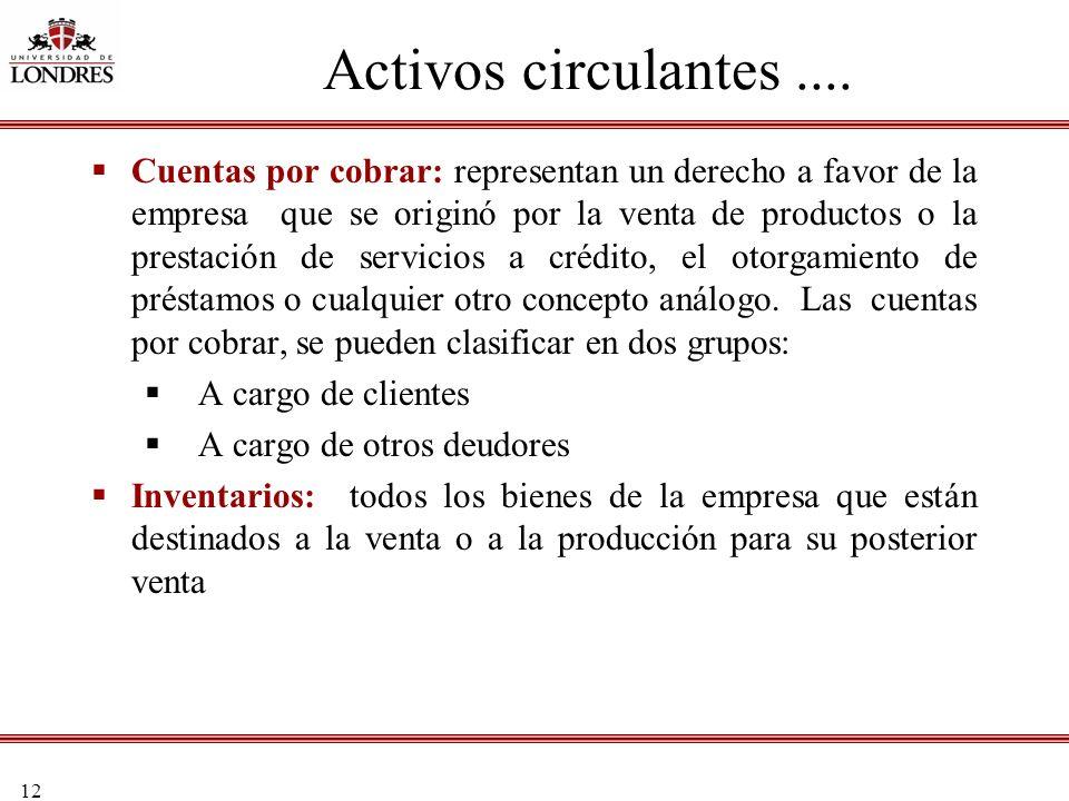 12 Cuentas por cobrar: representan un derecho a favor de la empresa que se originó por la venta de productos o la prestación de servicios a crédito, e