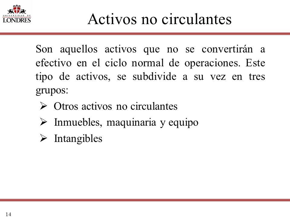 14 Activos no circulantes Son aquellos activos que no se convertirán a efectivo en el ciclo normal de operaciones. Este tipo de activos, se subdivide