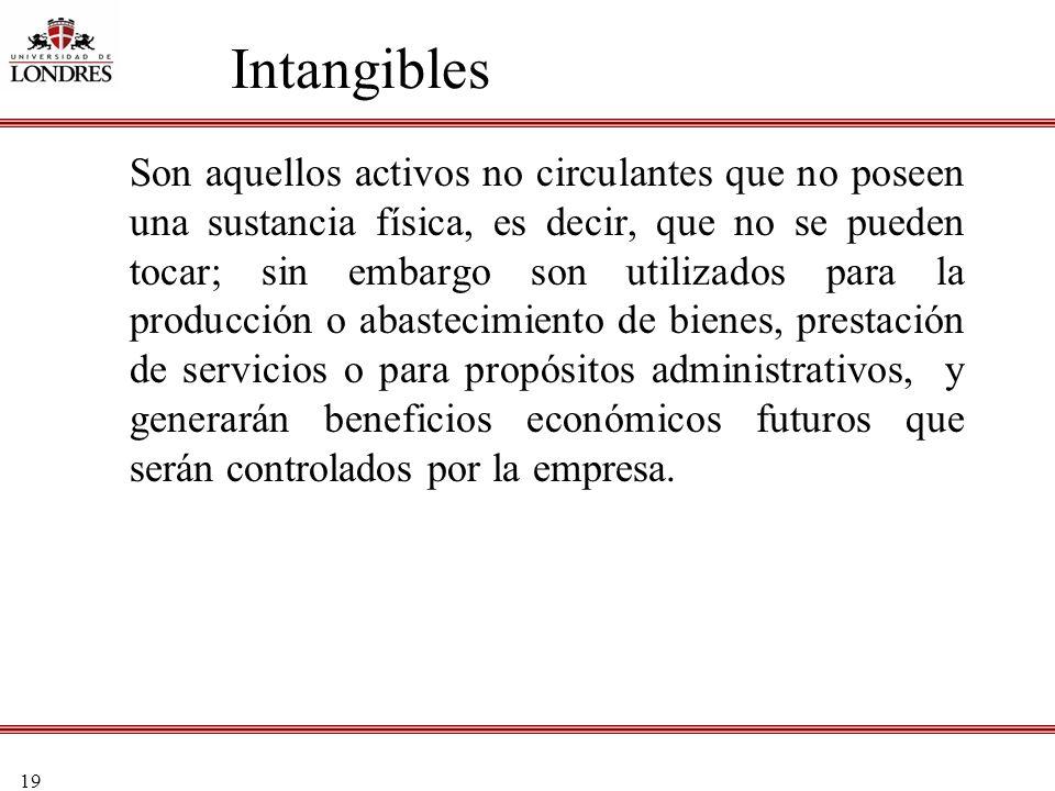 19 Intangibles Son aquellos activos no circulantes que no poseen una sustancia física, es decir, que no se pueden tocar; sin embargo son utilizados pa