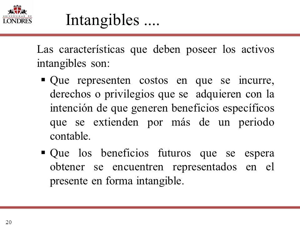 20 Las características que deben poseer los activos intangibles son: Que representen costos en que se incurre, derechos o privilegios que se adquieren