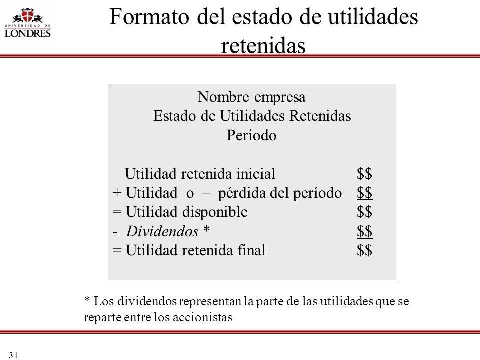 31 Formato del estado de utilidades retenidas Nombre empresa Estado de Utilidades Retenidas Periodo Utilidad retenida inicial $$ + Utilidad o – pérdid