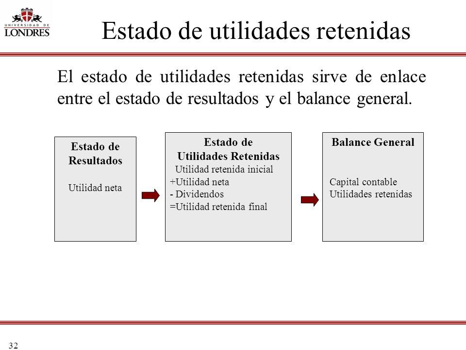 32 Estado de utilidades retenidas El estado de utilidades retenidas sirve de enlace entre el estado de resultados y el balance general. Estado de Resu