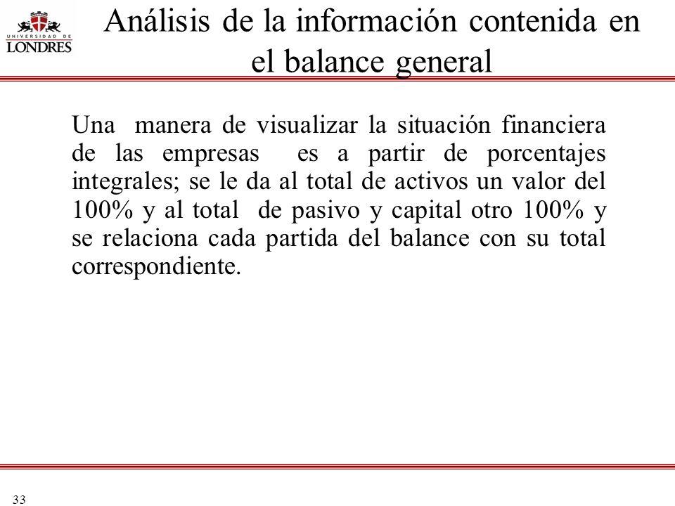 33 Análisis de la información contenida en el balance general Una manera de visualizar la situación financiera de las empresas es a partir de porcenta