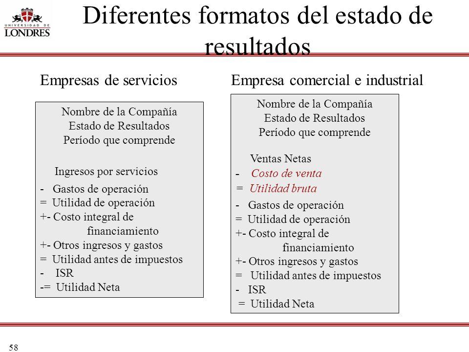 58 Diferentes formatos del estado de resultados Empresas de servicios Empresa comercial e industrial Nombre de la Compañía Estado de Resultados Períod