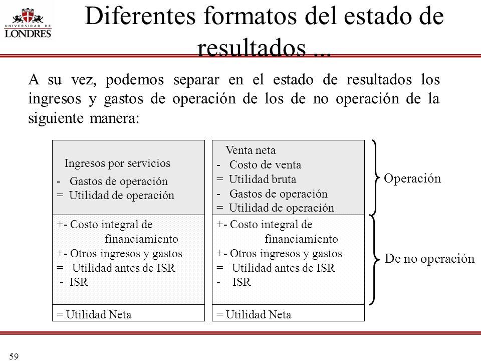 59 Diferentes formatos del estado de resultados... Venta neta - Costo de venta = Utilidad bruta - Gastos de operación = Utilidad de operación +- Costo