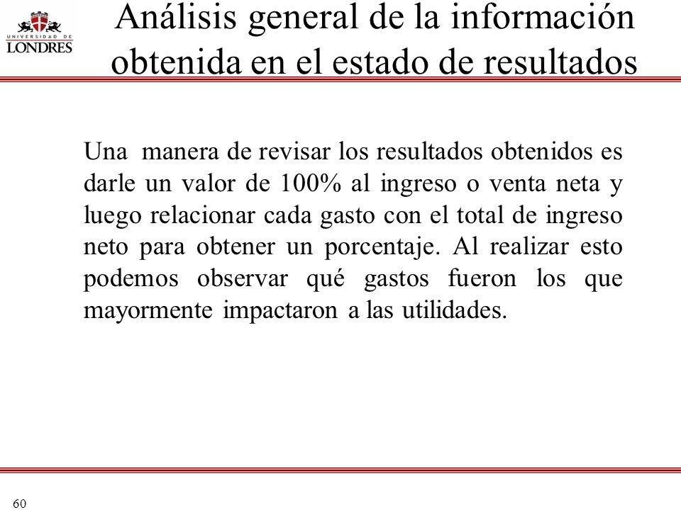 60 Análisis general de la información obtenida en el estado de resultados Una manera de revisar los resultados obtenidos es darle un valor de 100% al
