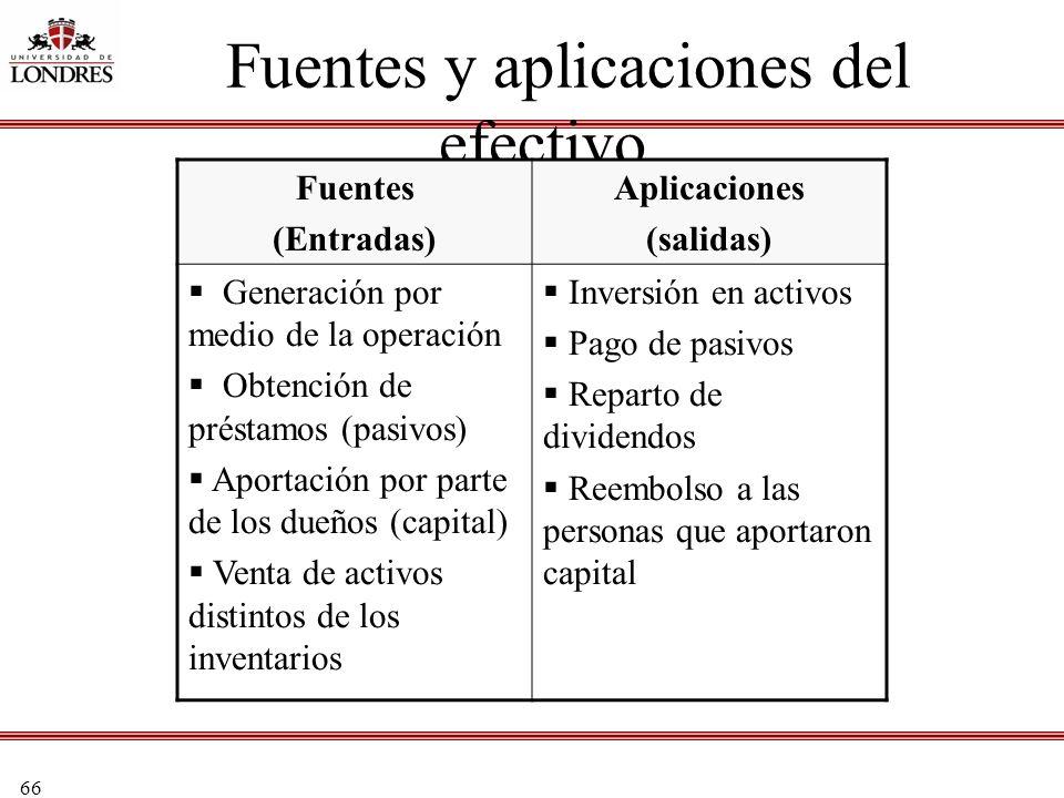 66 Fuentes y aplicaciones del efectivo... Fuentes (Entradas) Aplicaciones (salidas) Generación por medio de la operación Obtención de préstamos (pasiv