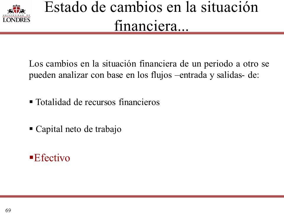 69 Estado de cambios en la situación financiera... Los cambios en la situación financiera de un periodo a otro se pueden analizar con base en los fluj