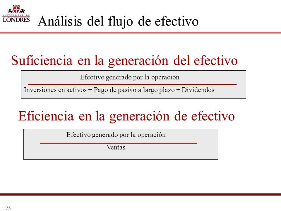 75 Suficiencia en la generación del efectivo Efectivo generado por la operación Inversiones en activos + Pago de pasivo a largo plazo + Dividendos Efe