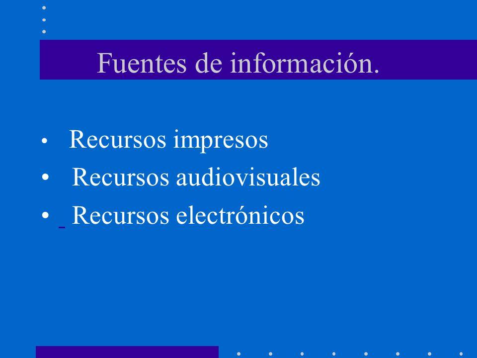 Recursos impresos Libros Revistas Periodicos