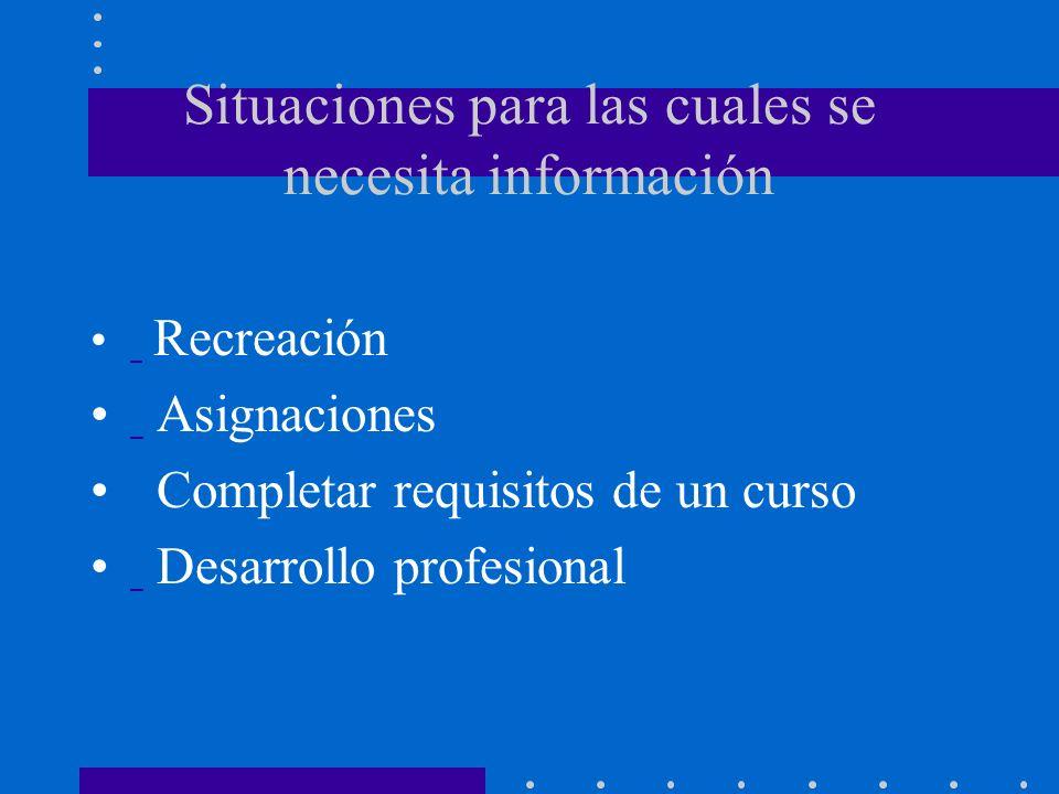Situaciones para las cuales se necesita información Recreación Asignaciones Completar requisitos de un curso Desarrollo profesional