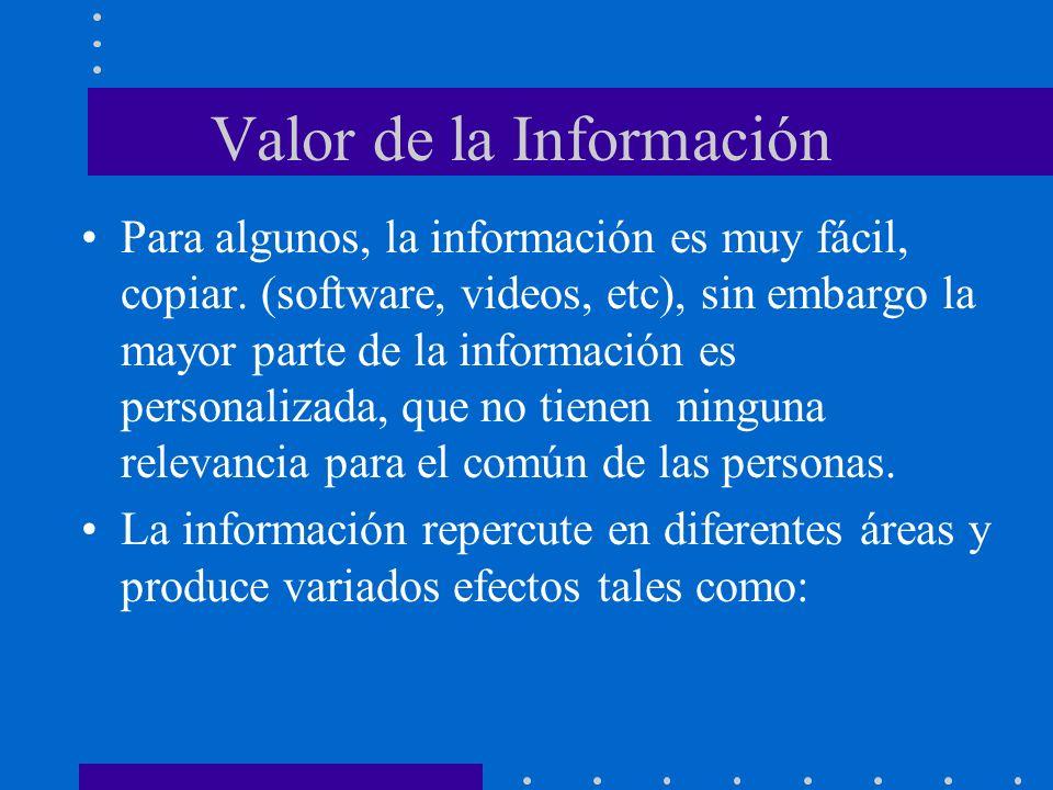 Valor de la Información Para algunos, la información es muy fácil, copiar. (software, videos, etc), sin embargo la mayor parte de la información es pe