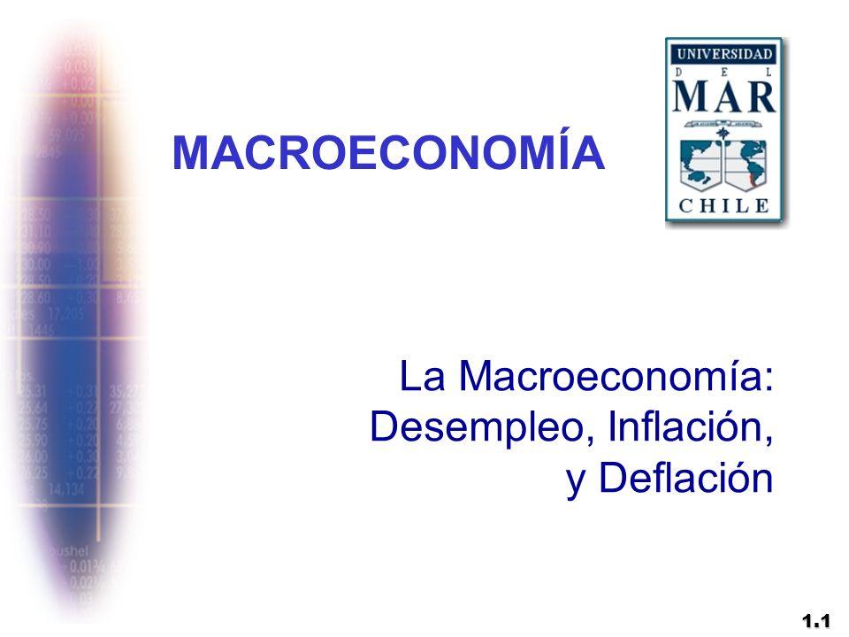 MACROECONOMÍA La Macroeconomía: Desempleo, Inflación, y Deflación 1.1
