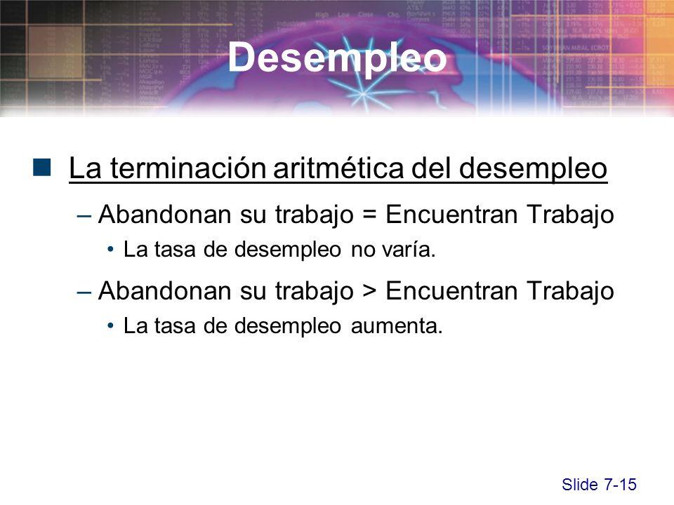 Slide 7-15 La terminación aritmética del desempleo –Abandonan su trabajo = Encuentran Trabajo La tasa de desempleo no varía. –Abandonan su trabajo > E