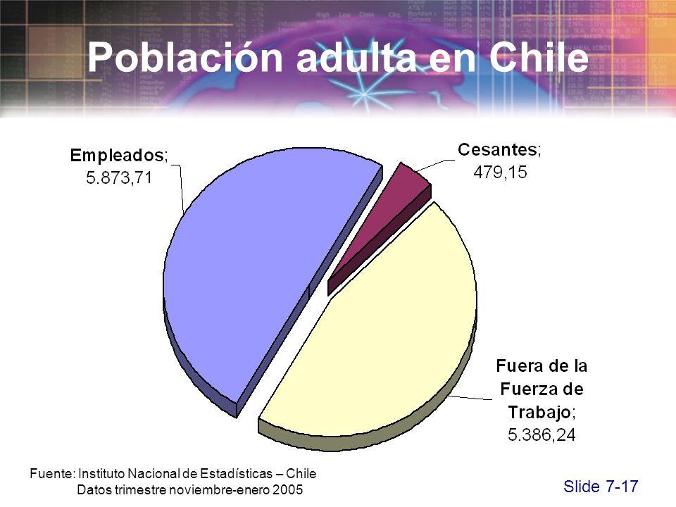 Slide 7-17 Población adulta en Chile Fuente: Instituto Nacional de Estadísticas – Chile Datos trimestre noviembre-enero 2005