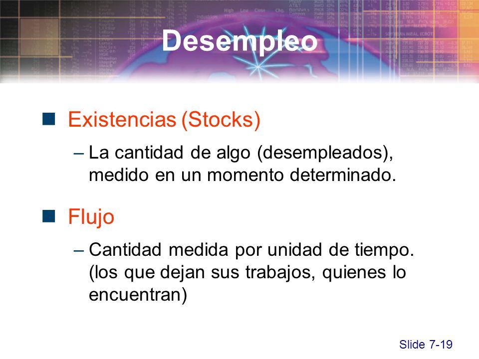 Slide 7-19 Existencias (Stocks) –La cantidad de algo (desempleados), medido en un momento determinado. Flujo –Cantidad medida por unidad de tiempo. (l