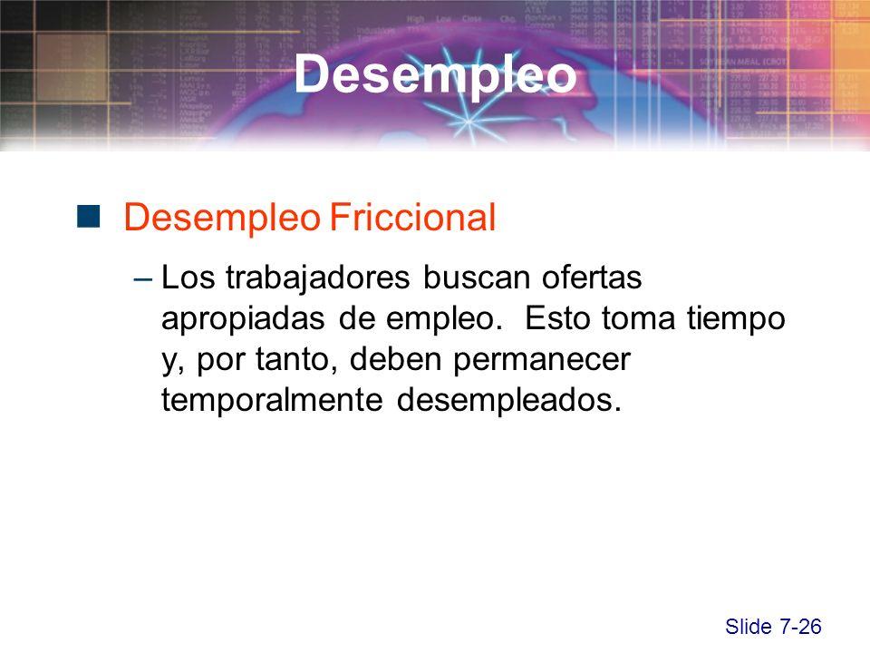 Slide 7-26 Desempleo Friccional –Los trabajadores buscan ofertas apropiadas de empleo. Esto toma tiempo y, por tanto, deben permanecer temporalmente d