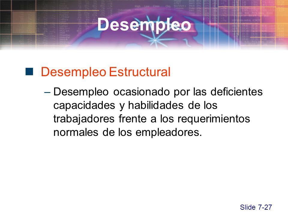 Slide 7-27 Desempleo Estructural –Desempleo ocasionado por las deficientes capacidades y habilidades de los trabajadores frente a los requerimientos n