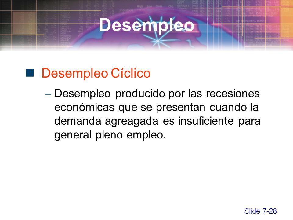 Slide 7-28 Desempleo Cíclico –Desempleo producido por las recesiones económicas que se presentan cuando la demanda agreagada es insuficiente para gene