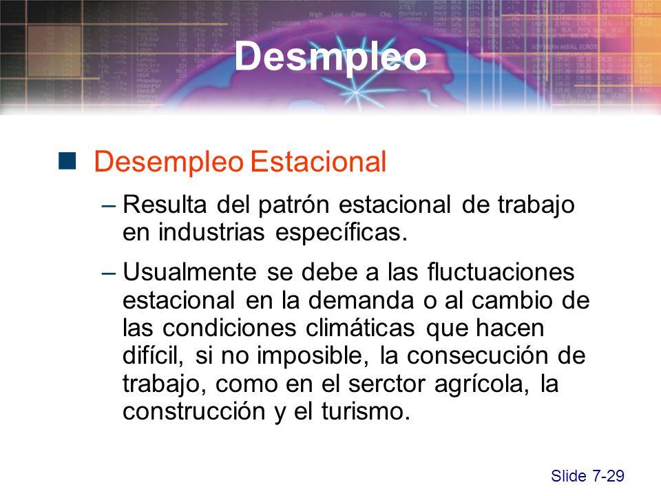 Slide 7-29 Desempleo Estacional –Resulta del patrón estacional de trabajo en industrias específicas. –Usualmente se debe a las fluctuaciones estaciona