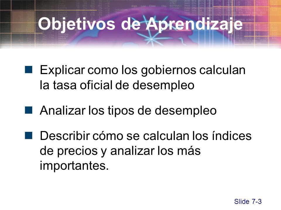 Slide 7-3 Explicar como los gobiernos calculan la tasa oficial de desempleo Analizar los tipos de desempleo Describir cómo se calculan los índices de