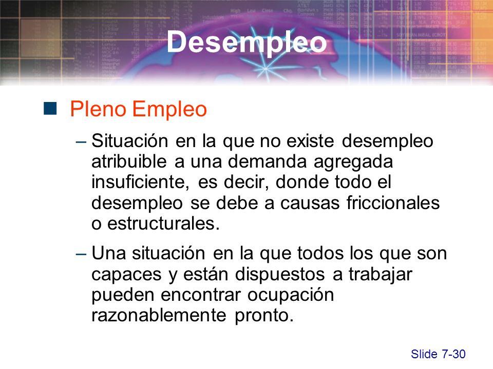 Slide 7-30 Pleno Empleo –Situación en la que no existe desempleo atribuible a una demanda agregada insuficiente, es decir, donde todo el desempleo se