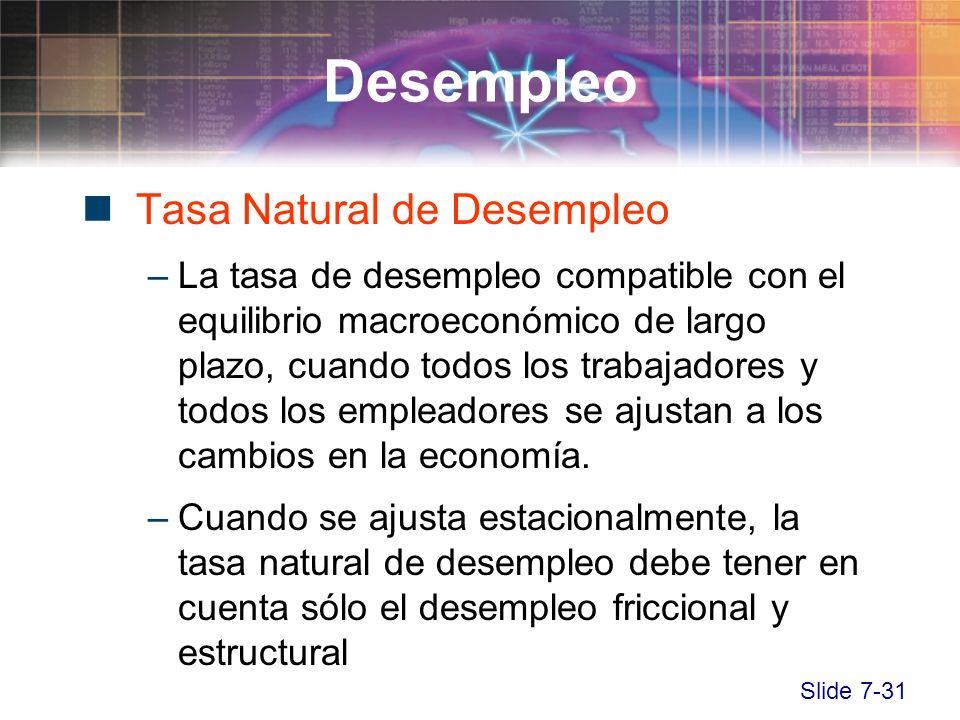 Slide 7-31 Tasa Natural de Desempleo –La tasa de desempleo compatible con el equilibrio macroeconómico de largo plazo, cuando todos los trabajadores y