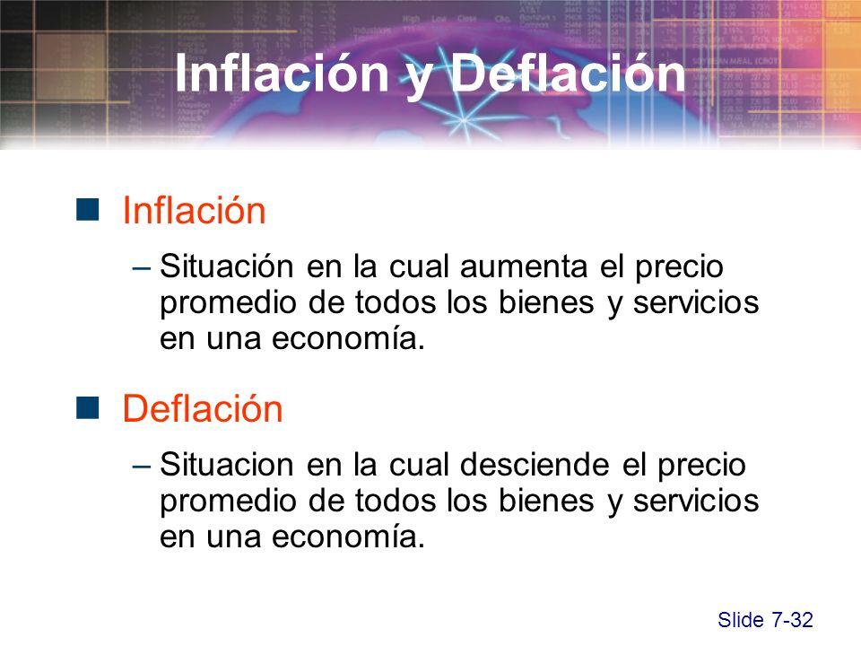 Slide 7-32 Inflación –Situación en la cual aumenta el precio promedio de todos los bienes y servicios en una economía. Deflación –Situacion en la cual