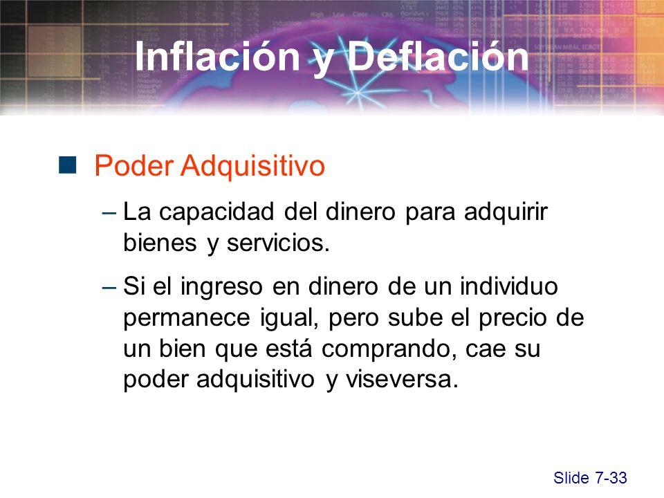 Slide 7-33 Poder Adquisitivo –La capacidad del dinero para adquirir bienes y servicios. –Si el ingreso en dinero de un individuo permanece igual, pero
