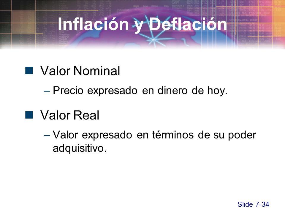 Slide 7-34 Valor Nominal –Precio expresado en dinero de hoy. Valor Real –Valor expresado en términos de su poder adquisitivo. Inflación y Deflación