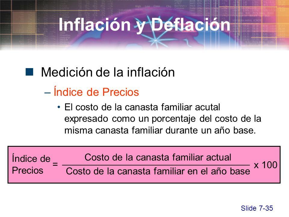 Slide 7-35 Medición de la inflación –Índice de Precios El costo de la canasta familiar acutal expresado como un porcentaje del costo de la misma canas