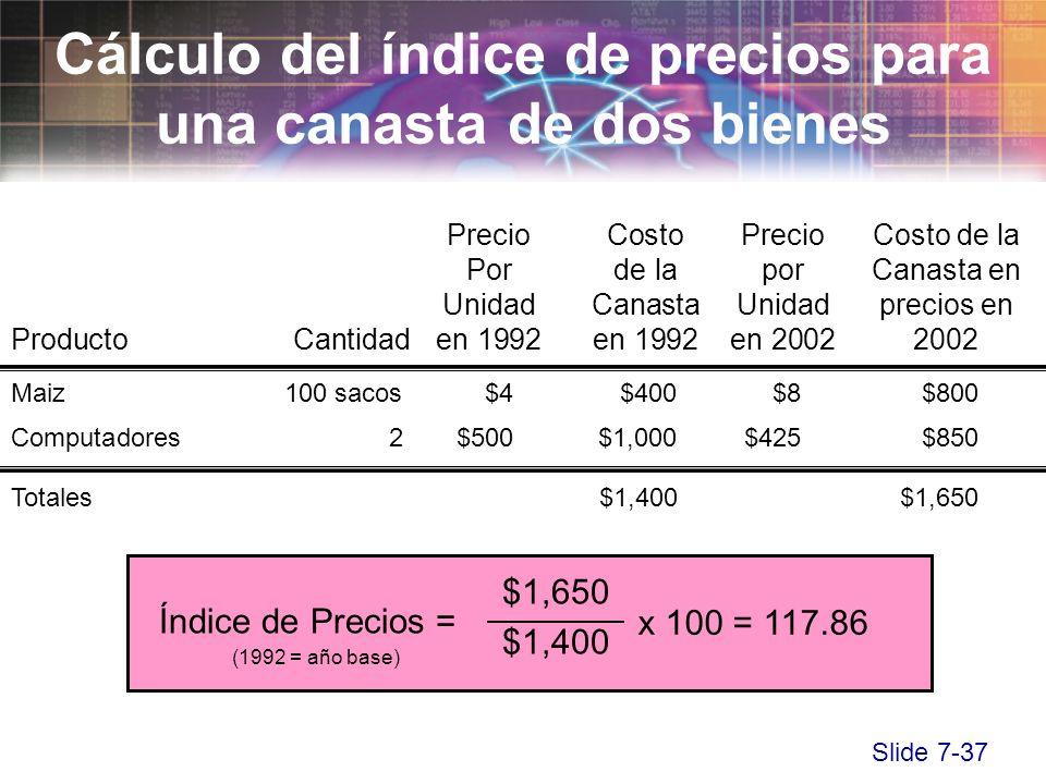 Slide 7-37 PrecioCostoPrecioCosto de la Porde laporCanasta en UnidadCanastaUnidadprecios en ProductoCantidaden 1992en 1992en 20022002 Maiz100 sacos$4$