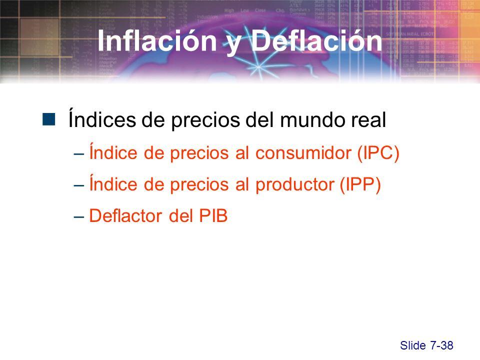 Slide 7-38 Inflación y Deflación Índices de precios del mundo real –Índice de precios al consumidor (IPC) –Índice de precios al productor (IPP) –Defla