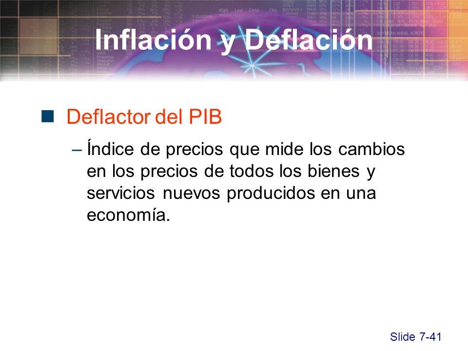 Slide 7-41 Deflactor del PIB –Índice de precios que mide los cambios en los precios de todos los bienes y servicios nuevos producidos en una economía.