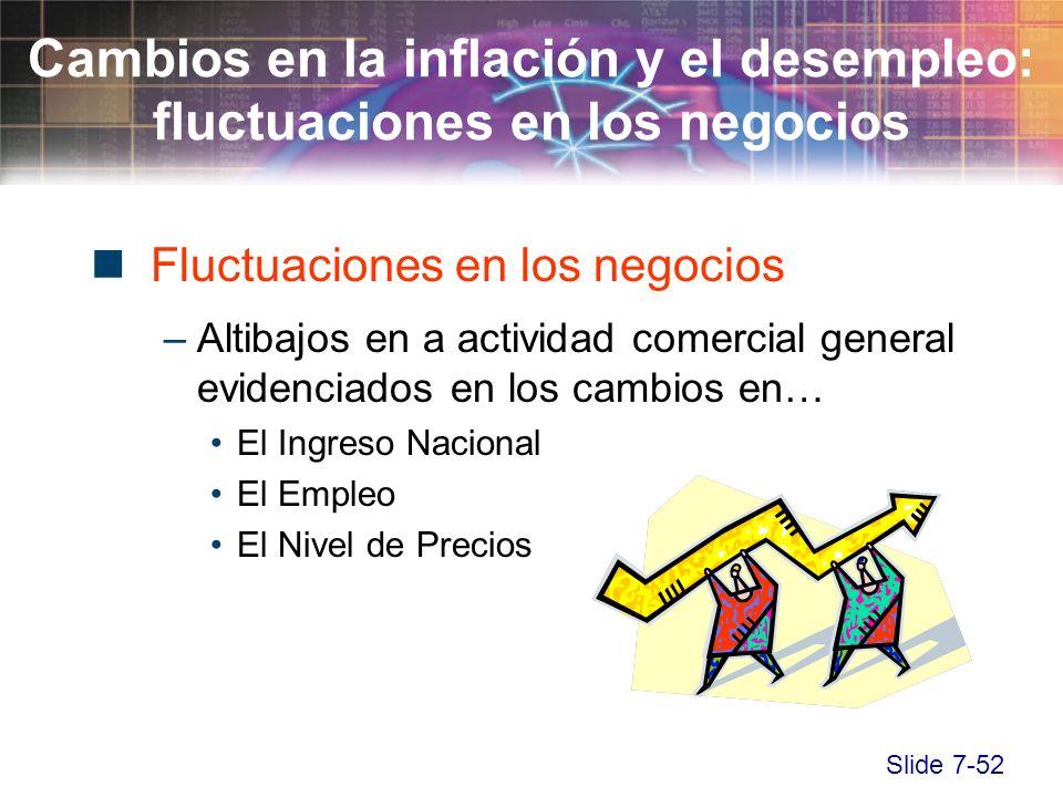 Slide 7-52 Fluctuaciones en los negocios –Altibajos en a actividad comercial general evidenciados en los cambios en… El Ingreso Nacional El Empleo El