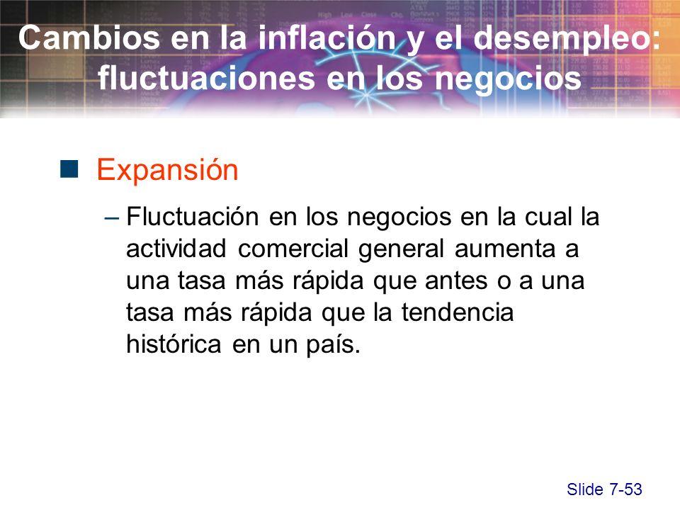 Slide 7-53 Expansión –Fluctuación en los negocios en la cual la actividad comercial general aumenta a una tasa más rápida que antes o a una tasa más r