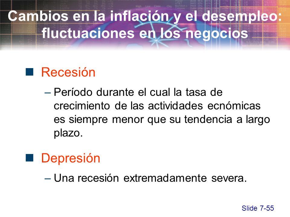 Slide 7-55 Recesión –Período durante el cual la tasa de crecimiento de las actividades ecnómicas es siempre menor que su tendencia a largo plazo. Depr