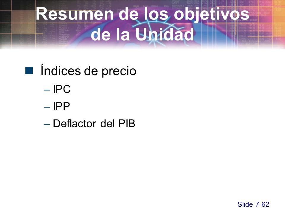 Slide 7-62 Índices de precio –IPC –IPP –Deflactor del PIB Resumen de los objetivos de la Unidad