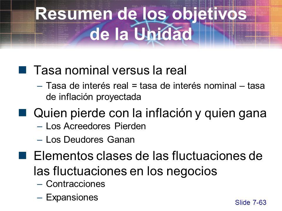 Slide 7-63 Tasa nominal versus la real –Tasa de interés real = tasa de interés nominal – tasa de inflación proyectada Quien pierde con la inflación y