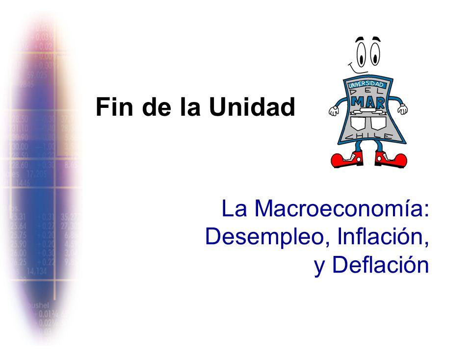 Fin de la Unidad La Macroeconomía: Desempleo, Inflación, y Deflación