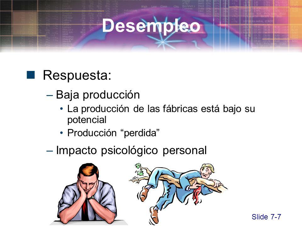 Slide 7-7 Respuesta: –Baja producción La producción de las fábricas está bajo su potencial Producción perdida –Impacto psicológico personal Desempleo