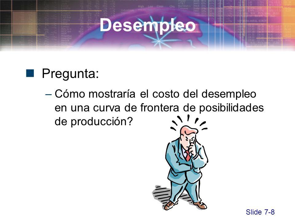 Slide 7-8 Pregunta: –Cómo mostraría el costo del desempleo en una curva de frontera de posibilidades de producción? Desempleo