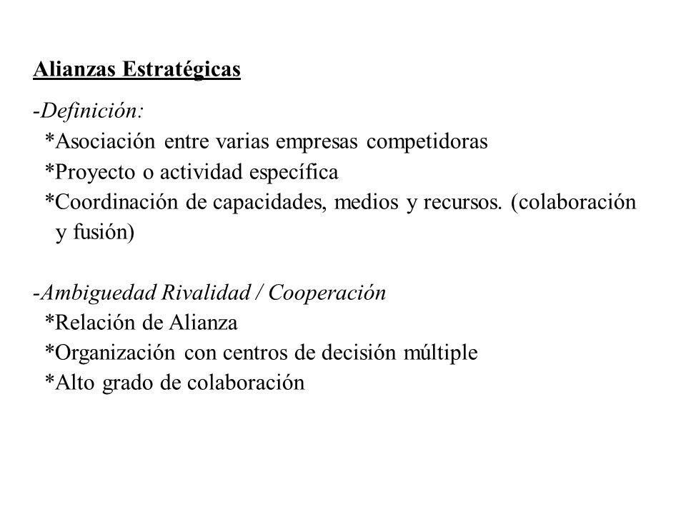 Alianzas Estratégicas -Definición: *Asociación entre varias empresas competidoras *Proyecto o actividad específica *Coordinación de capacidades, medio