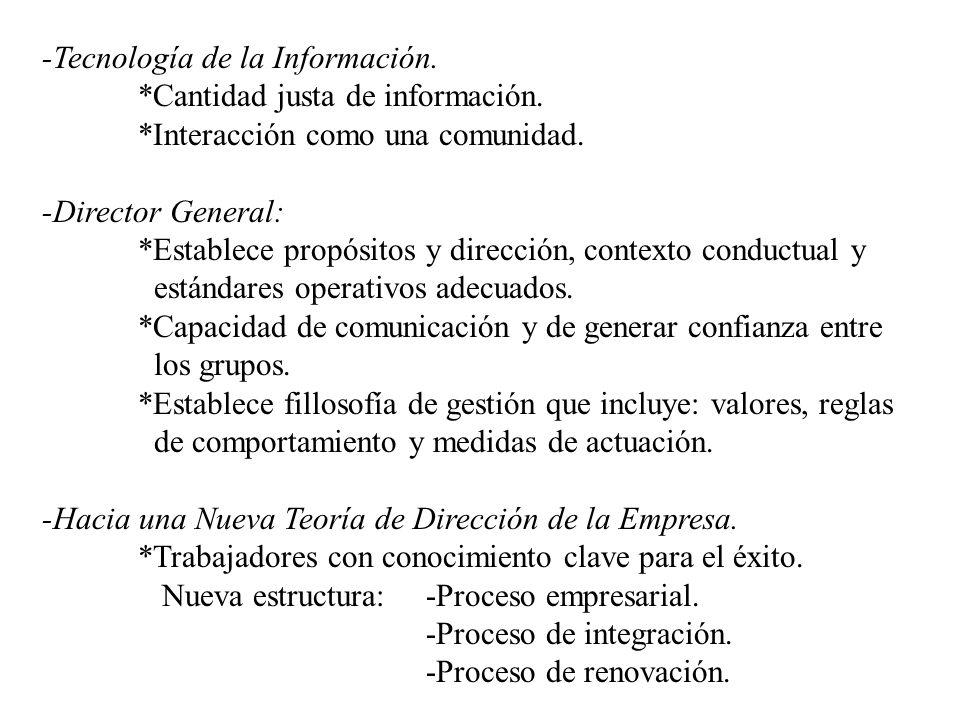 -Tecnología de la Información. *Cantidad justa de información. *Interacción como una comunidad. -Director General: *Establece propósitos y dirección,