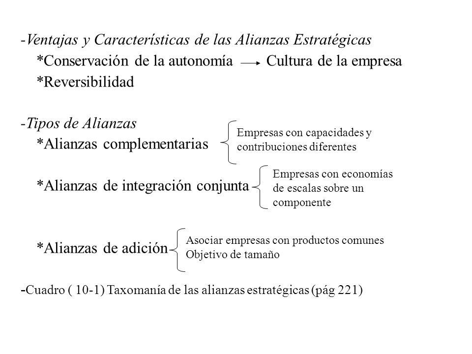 -Ventajas y Características de las Alianzas Estratégicas *Conservación de la autonomía Cultura de la empresa *Reversibilidad -Tipos de Alianzas *Alian