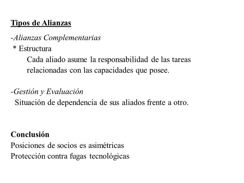 Tipos de Alianzas -Alianzas Complementarias * Estructura Cada aliado asume la responsabilidad de las tareas relacionadas con las capacidades que posee