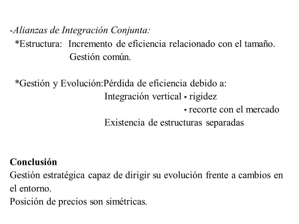 -Alianzas de Integración Conjunta: *Estructura: Incremento de eficiencia relacionado con el tamaño. Gestión común. *Gestión y Evolución:Pérdida de efi
