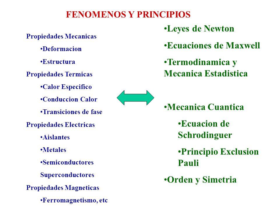 Propiedades Mecanicas Deformacion Estructura Propiedades Termicas Calor Especifico Conduccion Calor Transiciones de fase Propiedades Electricas Aislan
